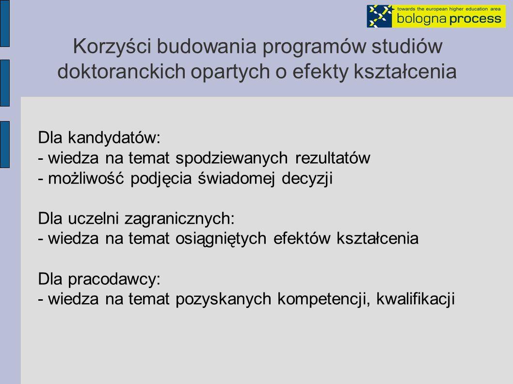 Wśród celów kształcenia doktorantów w kontekście Procesu Bolońskiego ważna jest:  Zatrudnialność (przygotowanie absolwentów do rynku pracy): określony profil doktoranta (wiedzy, umiejętności i postaw) Kształcenie umiejętności pozadziedzinowych (chociażby poprzez zachęcanie do działalności społecznej) - umiejętność zarządzania projektem - umiejętność pracy w zespole - umiejętność zarządzania zespołem - umiejętność prezentowania wyników badań Praktyki zawodowe Tylko zajęcia ze studentami czy także praktyki realizowane poza obszarem szkolnictwa wyższego?