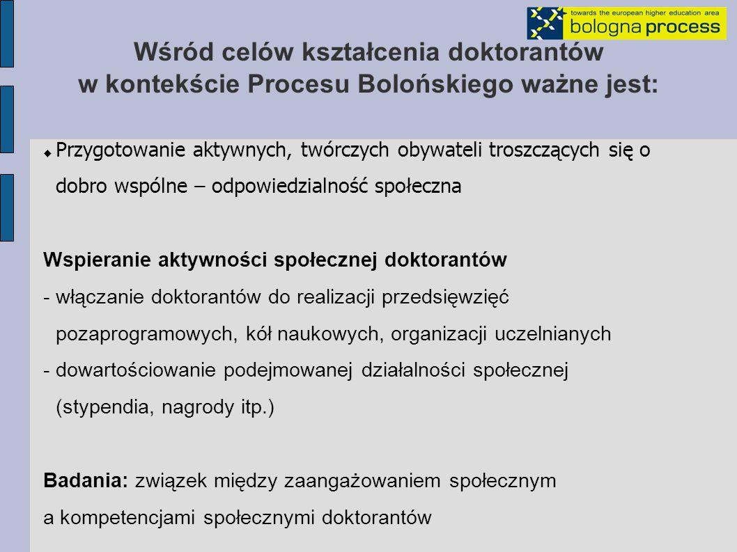 Wśród celów kształcenia doktorantów w kontekście Procesu Bolońskiego ważne jest:  Przygotowanie aktywnych, twórczych obywateli troszczących się o dobro wspólne – odpowiedzialność społeczna Wspieranie aktywności społecznej doktorantów - włączanie doktorantów do realizacji przedsięwzięć pozaprogramowych, kół naukowych, organizacji uczelnianych - dowartościowanie podejmowanej działalności społecznej (stypendia, nagrody itp.) Badania: związek między zaangażowaniem społecznym a kompetencjami społecznymi doktorantów