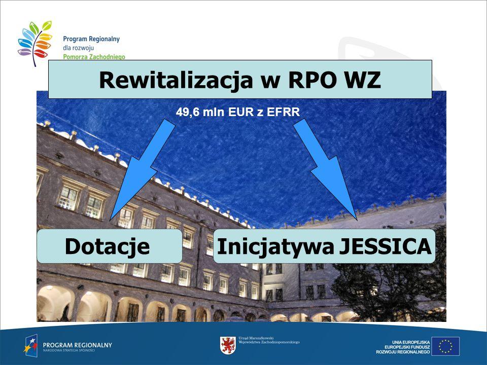 Rewitalizacja w RPO WZ Dotacje Inicjatywa JESSICA 49,6 mln EUR z EFRR
