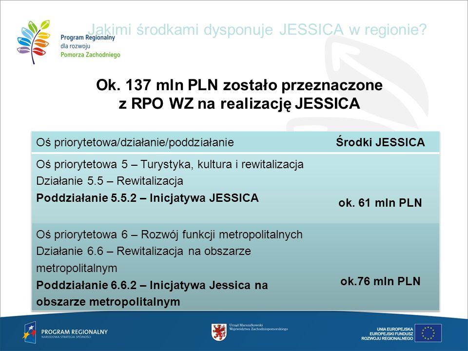 Jakimi środkami dysponuje JESSICA w regionie? Ok. 137 mln PLN zostało przeznaczone z RPO WZ na realizację JESSICA