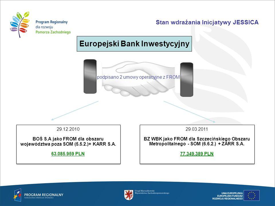 Stan wdrażania Inicjatywy JESSICA 29.12.2010 BOŚ S.A jako FROM dla obszaru województwa poza SOM (5.5.2.)+ KARR S.A. 63.085.959 PLN 29.12.2010 BOŚ S.A