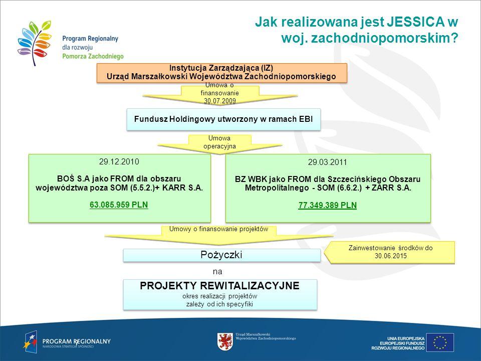Jak realizowana jest JESSICA w woj. zachodniopomorskim? 7 Instytucja Zarządzająca (IZ) Urząd Marszałkowski Województwa Zachodniopomorskiego Instytucja