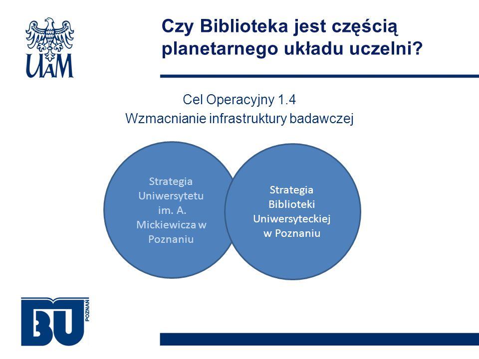 Cel Operacyjny 1.4 Wzmacnianie infrastruktury badawczej Czy Biblioteka jest częścią planetarnego układu uczelni? Strategia Uniwersytetu im. A. Mickiew