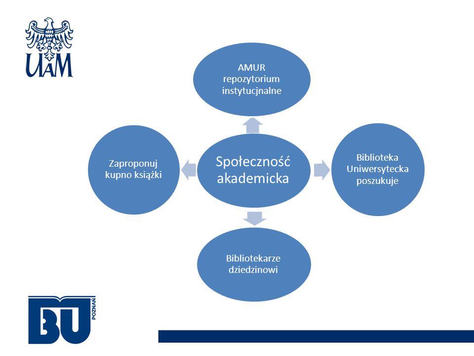 Cel operacyjny: 3.1 strategii UAM Wzmocnienie znaczenia kulturotwórczej roli uczelni w regionie Biblioteka – nieformalne miejsce spotkań – tzw.