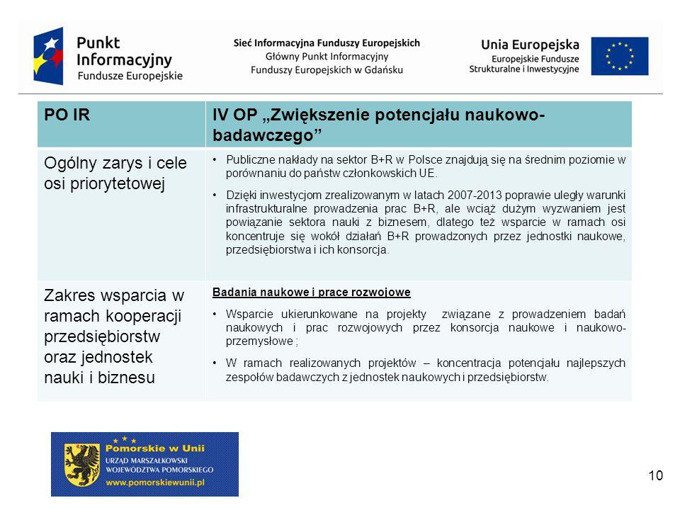 """10 PO IRIV OP """"Zwiększenie potencjału naukowo- badawczego Ogólny zarys i cele osi priorytetowej Publiczne nakłady na sektor B+R w Polsce znajdują się na średnim poziomie w porównaniu do państw członkowskich UE."""