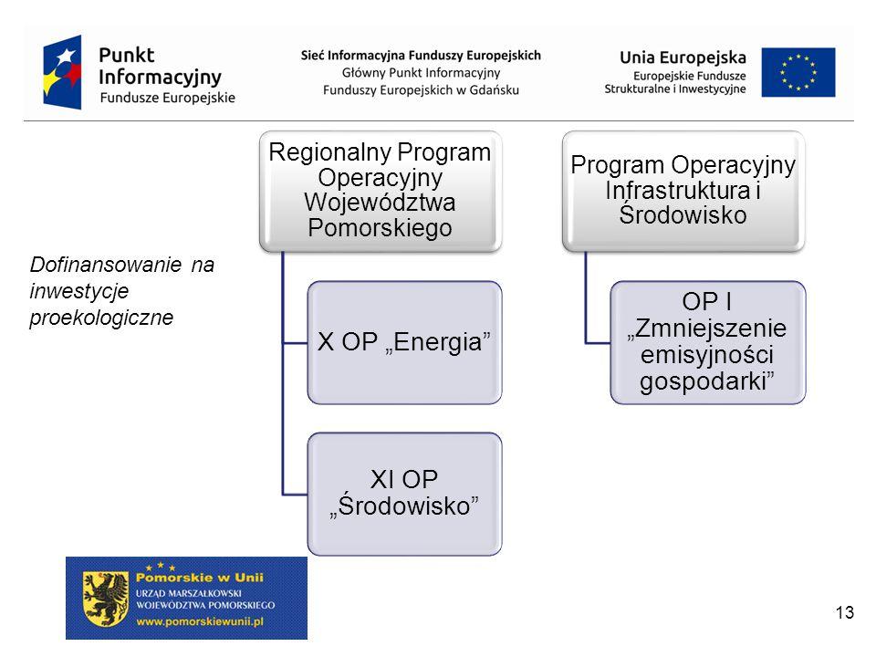 """13 Regionalny Program Operacyjny Województwa Pomorskiego X OP """"Energia XI OP """"Środowisko Program Operacyjny Infrastruktura i Środowisko OP I """"Zmniejszenie emisyjności gospodarki Dofinansowanie na inwestycje proekologiczne"""