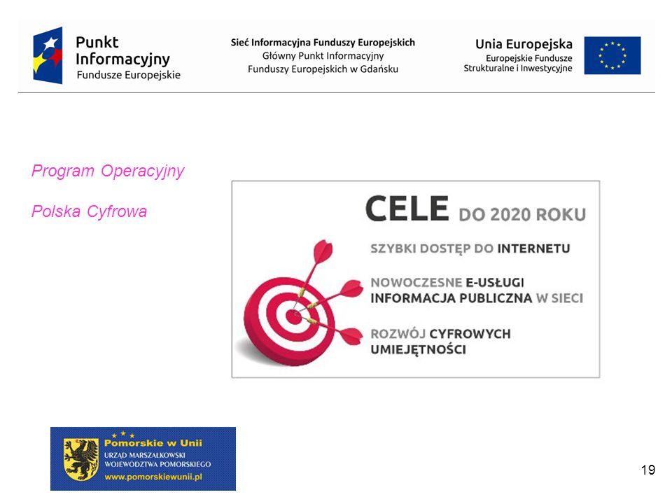 19 Program Operacyjny Polska Cyfrowa