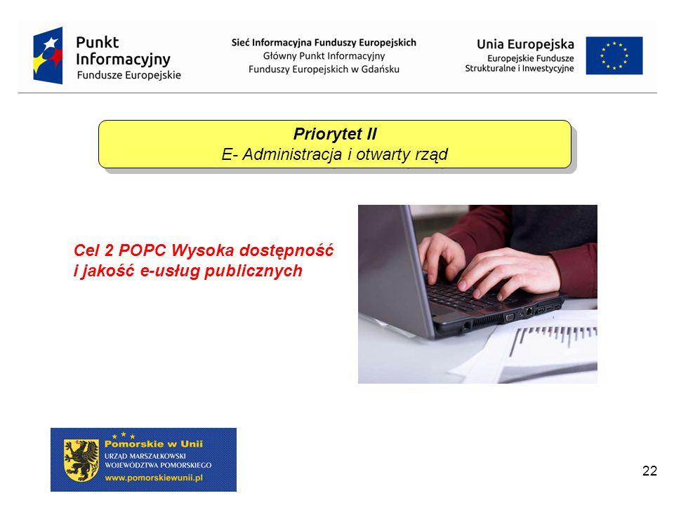 22 Priorytet II E- Administracja i otwarty rząd Priorytet II E- Administracja i otwarty rząd Cel 2 POPC Wysoka dostępność i jakość e-usług publicznych