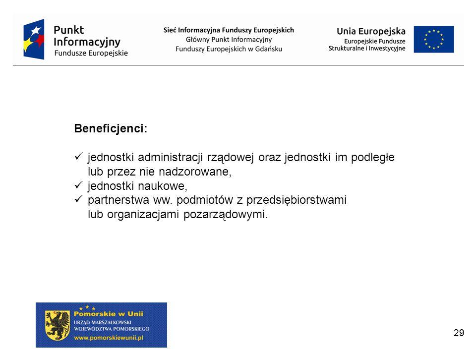 29 Beneficjenci: jednostki administracji rządowej oraz jednostki im podległe lub przez nie nadzorowane, jednostki naukowe, partnerstwa ww.