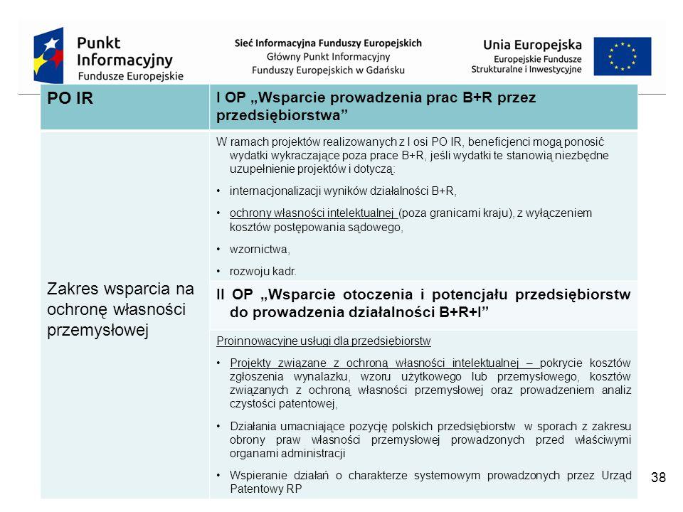 """38 PO IR I OP """"Wsparcie prowadzenia prac B+R przez przedsiębiorstwa Zakres wsparcia na ochronę własności przemysłowej W ramach projektów realizowanych z I osi PO IR, beneficjenci mogą ponosić wydatki wykraczające poza prace B+R, jeśli wydatki te stanowią niezbędne uzupełnienie projektów i dotyczą: internacjonalizacji wyników działalności B+R, ochrony własności intelektualnej (poza granicami kraju), z wyłączeniem kosztów postępowania sądowego, wzornictwa, rozwoju kadr."""