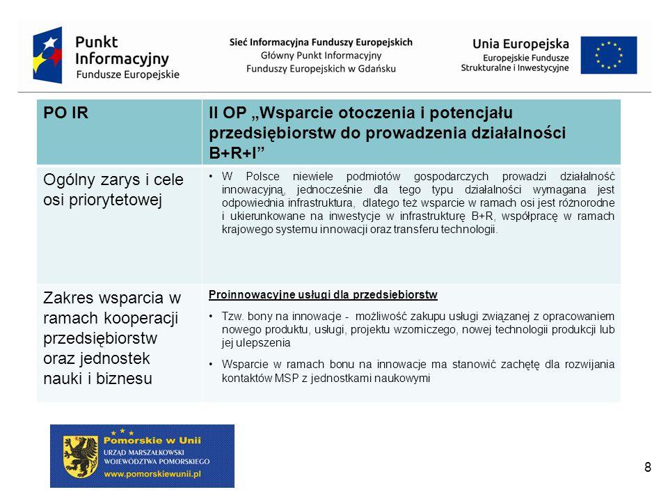 """8 PO IRII OP """"Wsparcie otoczenia i potencjału przedsiębiorstw do prowadzenia działalności B+R+I Ogólny zarys i cele osi priorytetowej W Polsce niewiele podmiotów gospodarczych prowadzi działalność innowacyjną, jednocześnie dla tego typu działalności wymagana jest odpowiednia infrastruktura, dlatego też wsparcie w ramach osi jest różnorodne i ukierunkowane na inwestycje w infrastrukturę B+R, współpracę w ramach krajowego systemu innowacji oraz transferu technologii."""