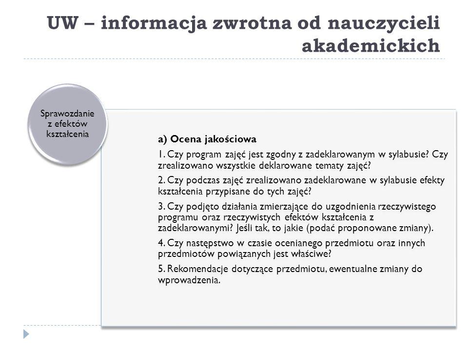 UW – informacja zwrotna od nauczycieli akademickich a) Ocena jakościowa 1.