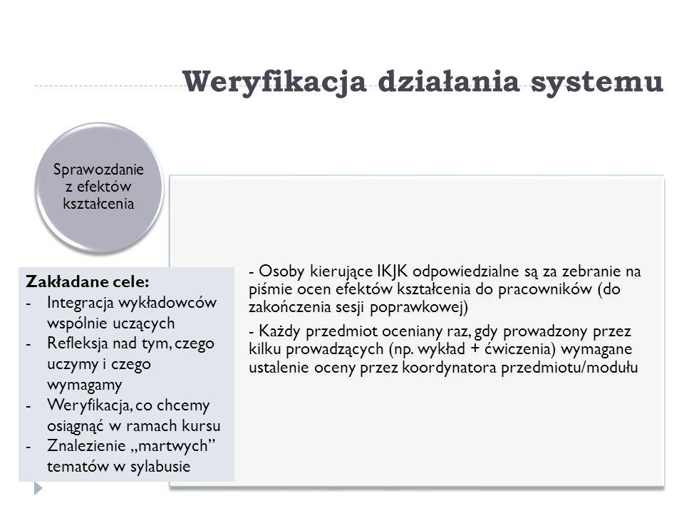 Weryfikacja działania systemu - Osoby kierujące IKJK odpowiedzialne są za zebranie na piśmie ocen efektów kształcenia do pracowników (do zakończenia sesji poprawkowej) - Każdy przedmiot oceniany raz, gdy prowadzony przez kilku prowadzących (np.