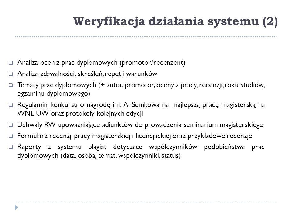 Weryfikacja działania systemu (2)  Analiza ocen z prac dyplomowych (promotor/recenzent)  Analiza zdawalności, skreśleń, repet i warunków  Tematy prac dyplomowych (+ autor, promotor, oceny z pracy, recenzji, roku studiów, egzaminu dyplomowego)  Regulamin konkursu o nagrodę im.