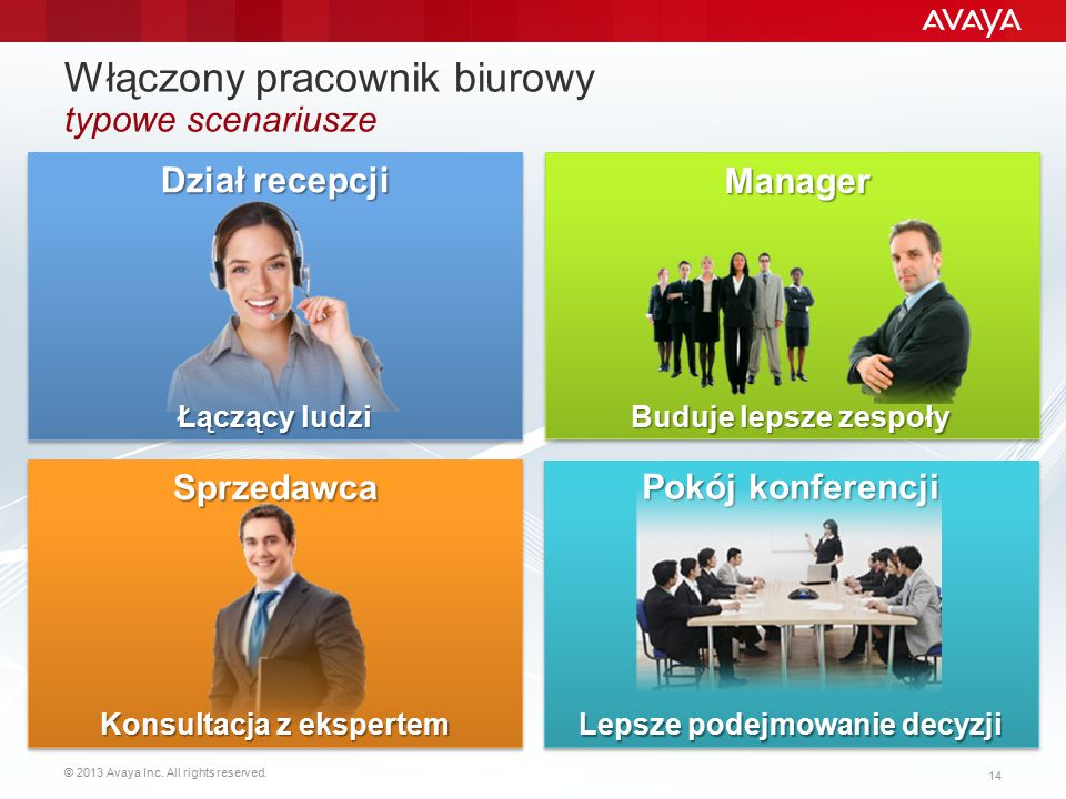© 2013 Avaya Inc. All rights reserved. 14 Włączony pracownik biurowy typowe scenariusze Dział recepcji Manager Manager Sprzedawca Lepsze podejmowanie