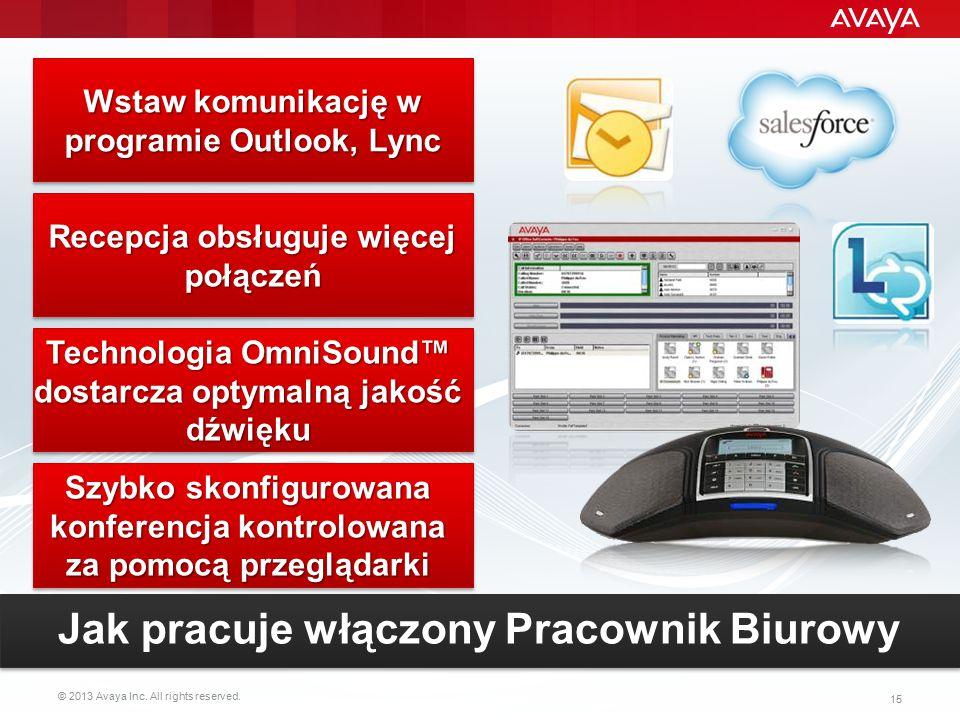 © 2013 Avaya Inc. All rights reserved. 15 Recepcja obsługuje więcej połączeń Technologia OmniSound™ dostarcza optymalną jakość dźwięku Szybko skonfigu