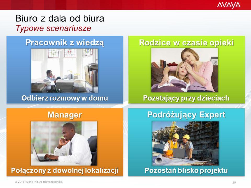 © 2013 Avaya Inc. All rights reserved. 19 Biuro z dala od biura Typowe scenariusze Pracownik z wiedzą Rodzice w czasie opieki Manager Pozostań blisko
