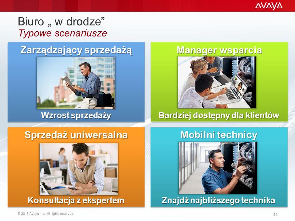 """© 2013 Avaya Inc. All rights reserved. 24 Biuro """" w drodze"""" Typowe scenariusze Zarządzający sprzedażą Manager wsparcia Sprzedaż uniwersalna Znajdź naj"""