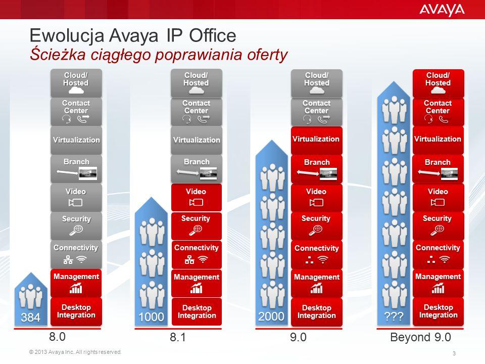 © 2013 Avaya Inc. All rights reserved. 3 Ewolucja Avaya IP Office Ścieżka ciągłego poprawiania oferty Contact Center Virtualization Video Security Con