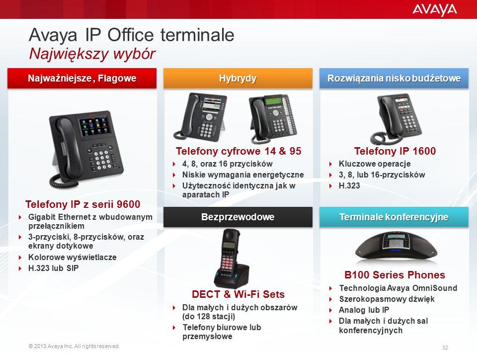 © 2013 Avaya Inc. All rights reserved. 32 Rozwiązania nisko budżetowe HybrydyHybrydy Najważniejsze, Flagowe Avaya IP Office terminale Największy wybór
