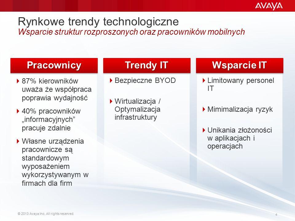 © 2013 Avaya Inc. All rights reserved. 4 Rynkowe trendy technologiczne Wsparcie struktur rozproszonych oraz pracowników mobilnych  87% kierowników uw