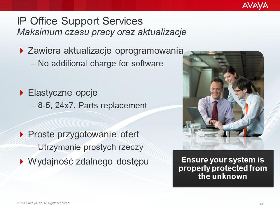 © 2013 Avaya Inc. All rights reserved. 43 IP Office Support Services Maksimum czasu pracy oraz aktualizacje  Zawiera aktualizacje oprogramowania –No