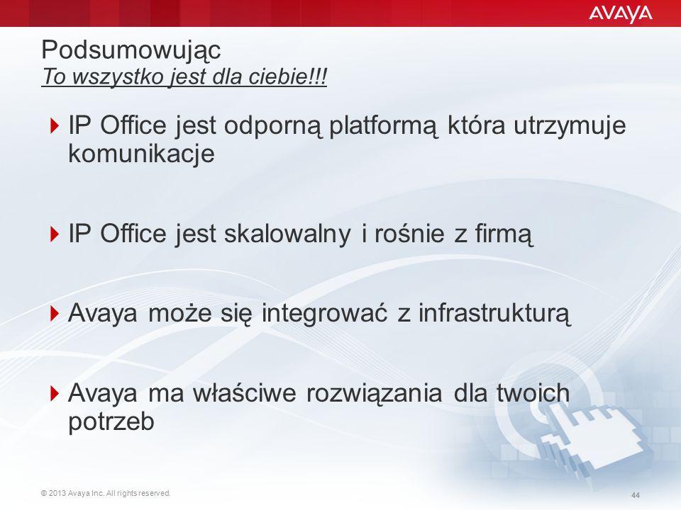 © 2013 Avaya Inc. All rights reserved. 44 Podsumowując To wszystko jest dla ciebie!!!  IP Office jest odporną platformą która utrzymuje komunikacje 