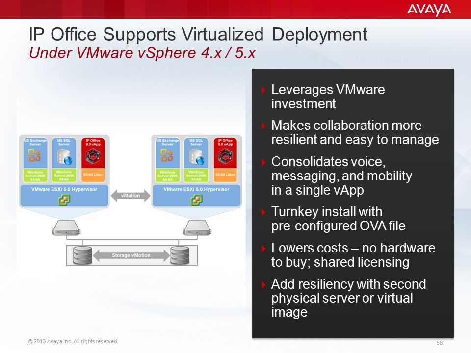 © 2013 Avaya Inc. All rights reserved. 56 IP Office Supports Virtualized Deployment Under VMware vSphere 4.x / 5.x
