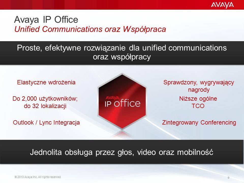 © 2013 Avaya Inc. All rights reserved. 99 Avaya IP Office Unified Communications oraz Współpraca Niższe ogólne TCO Sprawdzony, wygrywający nagrody Do