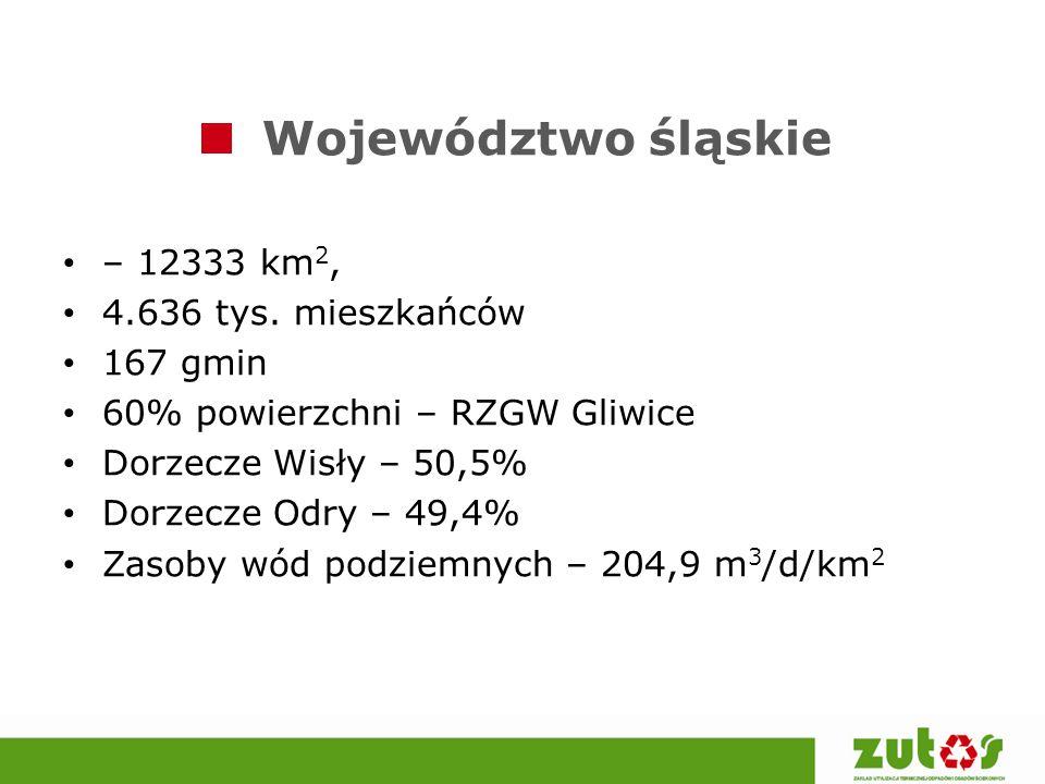 Województwo śląskie – 12333 km 2, 4.636 tys. mieszkańców 167 gmin 60% powierzchni – RZGW Gliwice Dorzecze Wisły – 50,5% Dorzecze Odry – 49,4% Zasoby w
