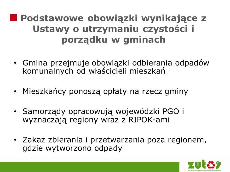 Podstawowe obowiązki wynikające z Ustawy o utrzymaniu czystości i porządku w gminach Gmina przejmuje obowiązki odbierania odpadów komunalnych od właśc