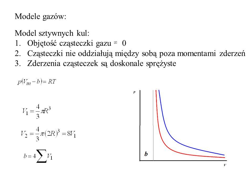 Modele gazów: Model sztywnych kul: 1.Objętość cząsteczki gazu 0 2.Cząsteczki nie oddziałują między sobą poza momentami zderzeń 3.Zderzenia cząsteczek