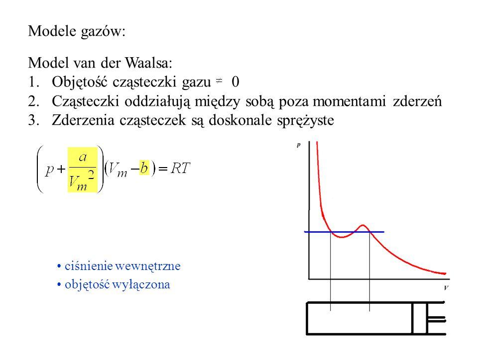 Modele gazów: Model van der Waalsa: 1.Objętość cząsteczki gazu 0 2.Cząsteczki oddziałują między sobą poza momentami zderzeń 3.Zderzenia cząsteczek są