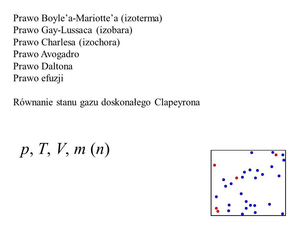 Prawo Boyle'a-Mariotte'a (izoterma) Prawo Gay-Lussaca (izobara) Prawo Charlesa (izochora) Prawo Avogadro Prawo Daltona Prawo efuzji Równanie stanu gaz