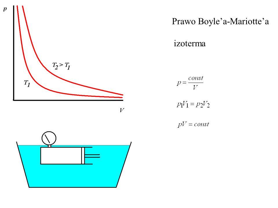 Prawo Boyle'a-Mariotte'a izoterma