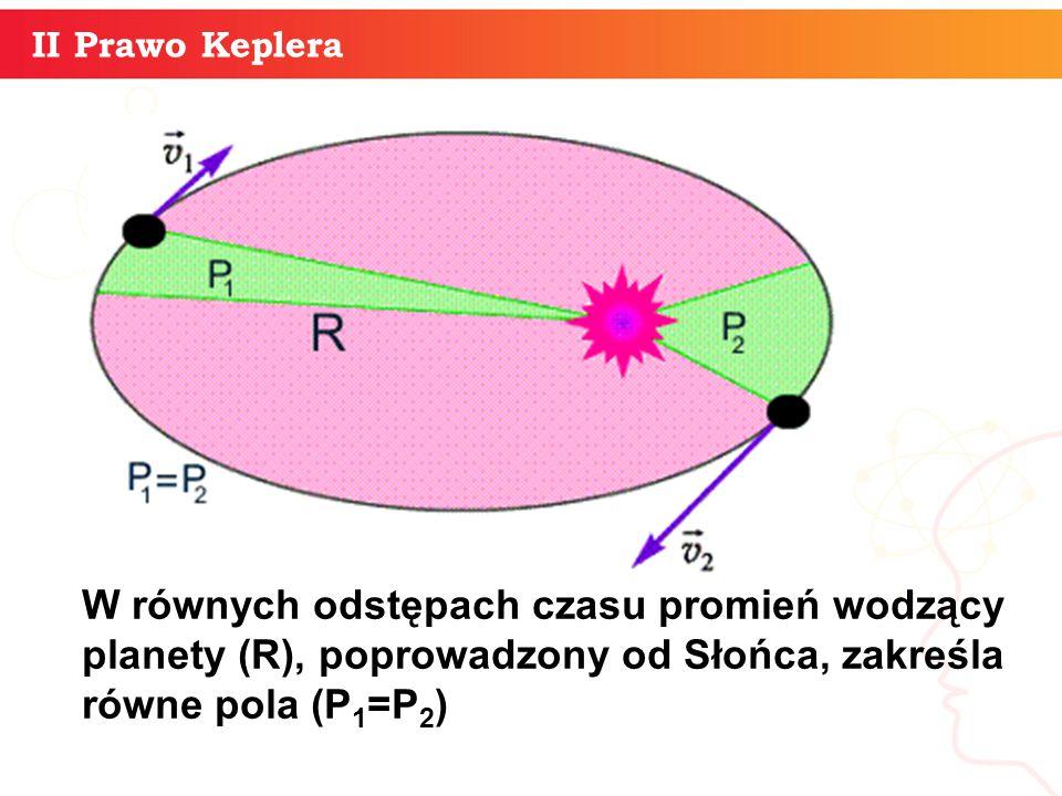 informatyka + 8 II Prawo Keplera W równych odstępach czasu promień wodzący planety (R), poprowadzony od Słońca, zakreśla równe pola (P 1 =P 2 )
