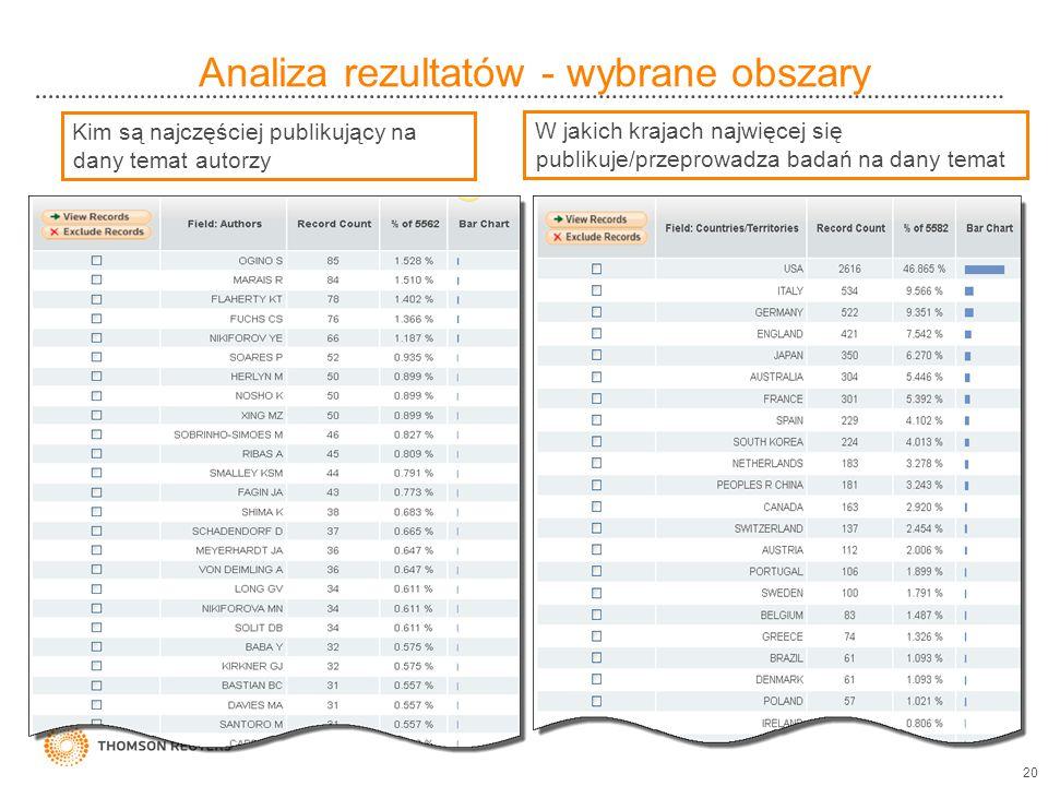 20 Kim są najczęściej publikujący na dany temat autorzy W jakich krajach najwięcej się publikuje/przeprowadza badań na dany temat Analiza rezultatów - wybrane obszary