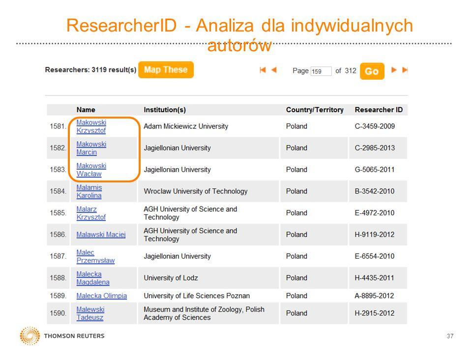 ResearcherID - Analiza dla indywidualnych autorów 37