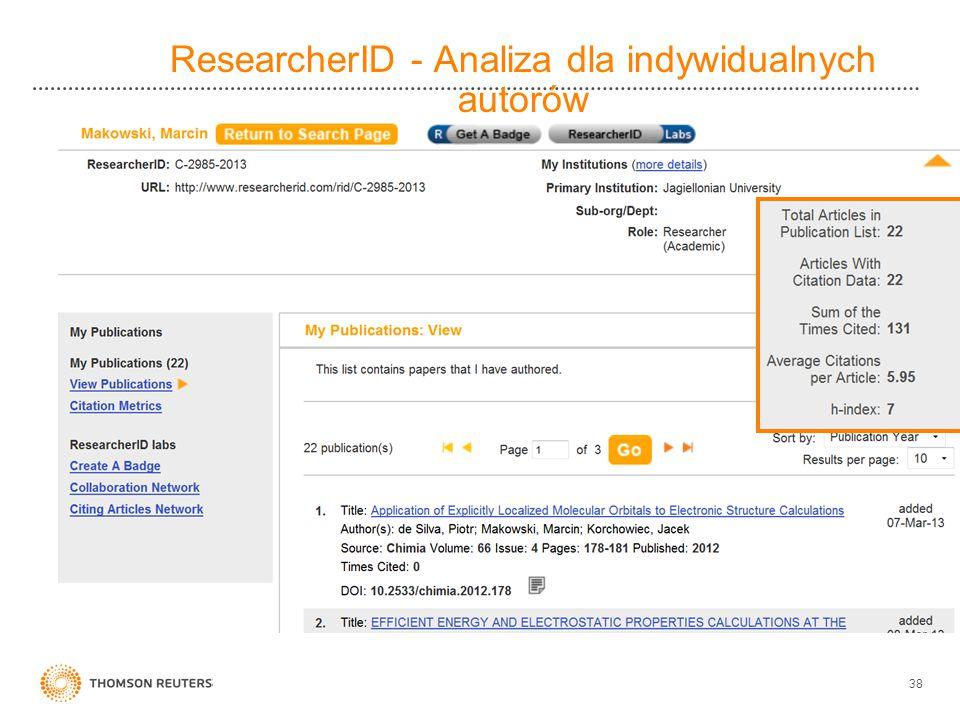 ResearcherID - Analiza dla indywidualnych autorów 38