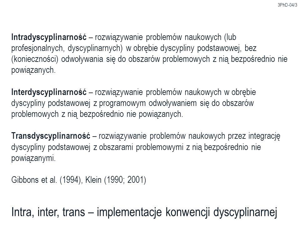 3PhD-04/3 Intra, inter, trans – implementacje konwencji dyscyplinarnej Intradyscyplinarność – rozwiązywanie problemów naukowych (lub profesjonalnych, dyscyplinarnych) w obrębie dyscypliny podstawowej, bez (konieczności) odwoływania się do obszarów problemowych z nią bezpośrednio nie powiązanych.