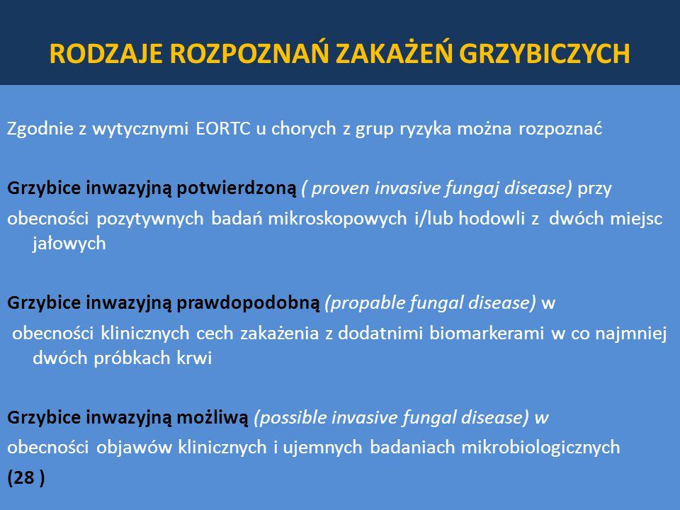 RODZAJE ROZPOZNAŃ ZAKAŻEŃ GRZYBICZYCH Zgodnie z wytycznymi EORTC u chorych z grup ryzyka można rozpoznać Grzybice inwazyjną potwierdzoną ( proven invasive fungaj disease) przy obecności pozytywnych badań mikroskopowych i/lub hodowli z dwóch miejsc jałowych Grzybice inwazyjną prawdopodobną (propable fungal disease) w obecności klinicznych cech zakażenia z dodatnimi biomarkerami w co najmniej dwóch próbkach krwi Grzybice inwazyjną możliwą (possible invasive fungal disease) w obecności objawów klinicznych i ujemnych badaniach mikrobiologicznych (28 )