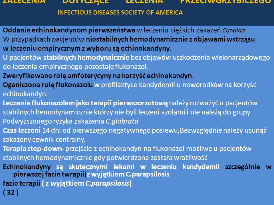 ZALECENIA DOTYCZĄCE LECZENIA PRZECIWGRZYBICZEGO INFECTIOUS DISEASES SOCIETY OF AMERICA Oddanie echinokandynom pierwszeństwa w leczeniu ciężkich zakażeń Candida W przypadkach pacjentów niestabilnych hemodynamicznie z objawami wstrząsu w leczeniu empirycznym z wyboru są echinokandyny.