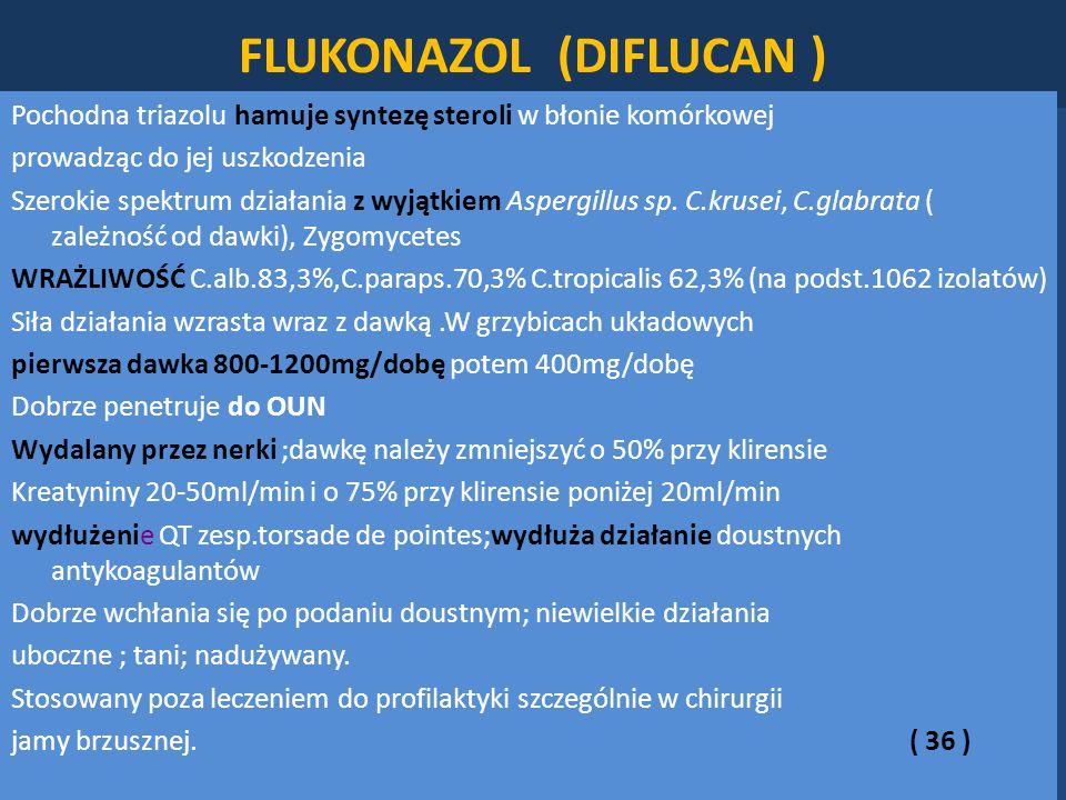 FLUKONAZOL (DIFLUCAN ) Pochodna triazolu hamuje syntezę steroli w błonie komórkowej prowadząc do jej uszkodzenia Szerokie spektrum działania z wyjątkiem Aspergillus sp.