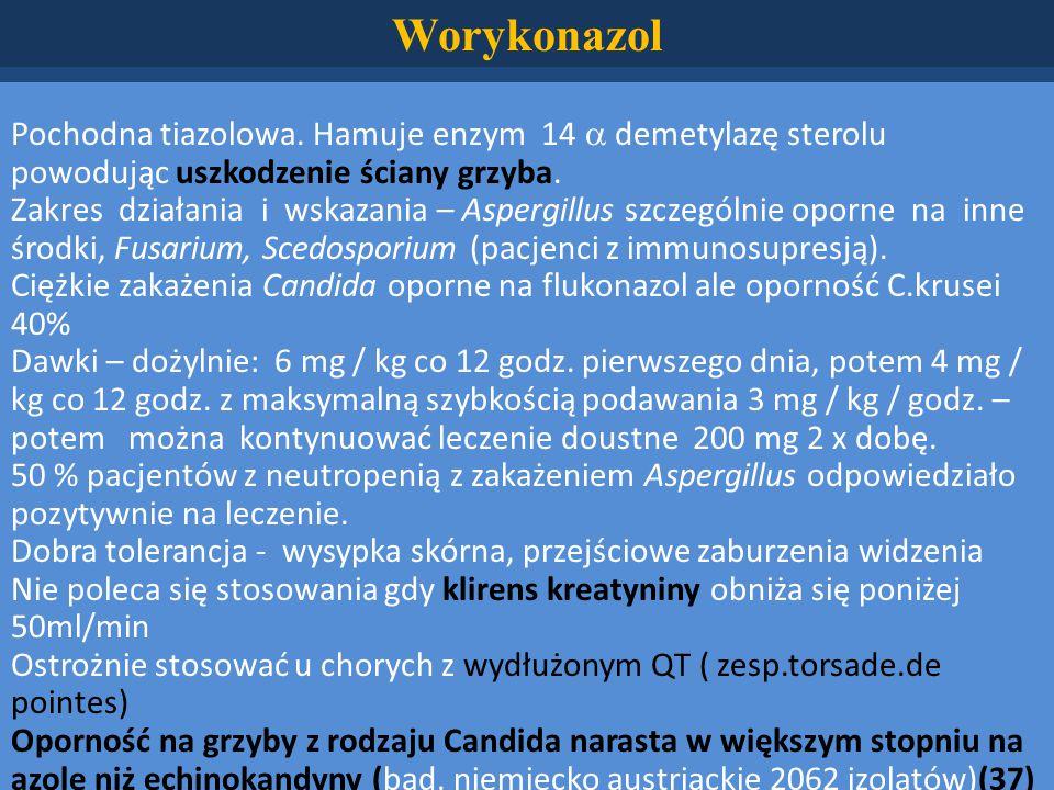 Pochodna tiazolowa.Hamuje enzym 14  demetylazę sterolu powodując uszkodzenie ściany grzyba.