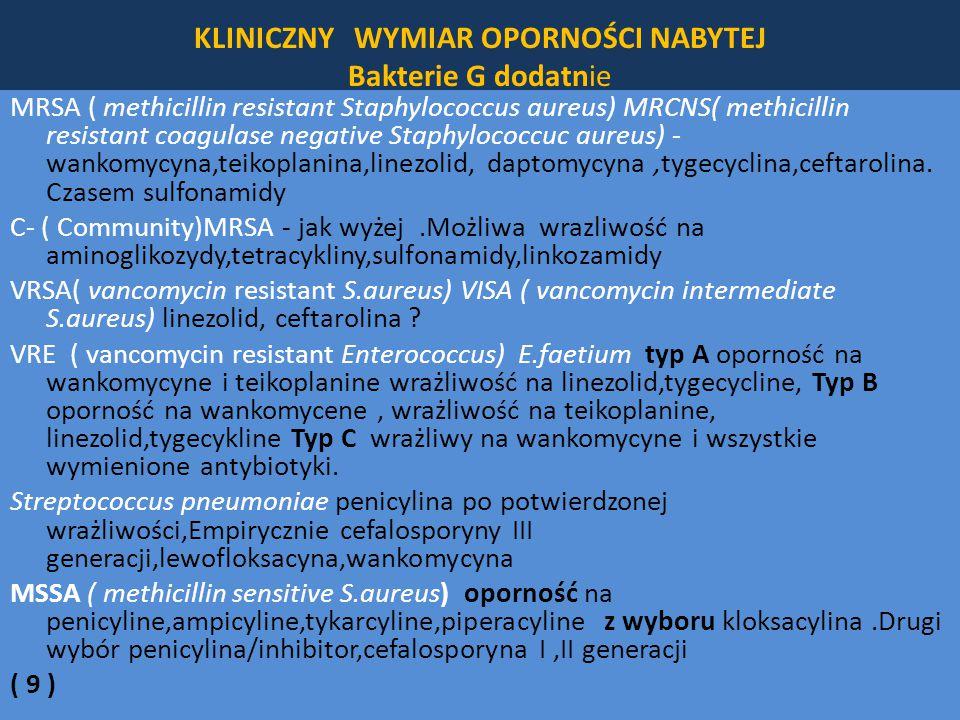 KLINICZNY WYMIAR OPORNOŚCI NABYTEJ Bakterie G dodatnie MRSA ( methicillin resistant Staphylococcus aureus) MRCNS( methicillin resistant coagulase negative Staphylococcuc aureus) - wankomycyna,teikoplanina,linezolid, daptomycyna,tygecyclina,ceftarolina.