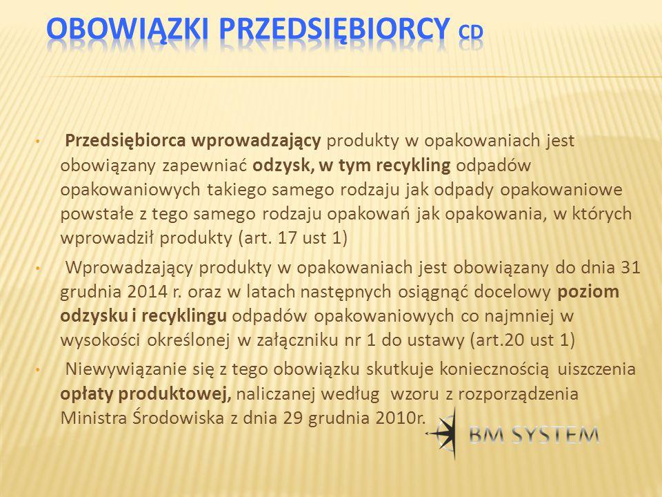 Przedsiębiorca wprowadzający produkty w opakowaniach jest obowiązany zapewniać odzysk, w tym recykling odpadów opakowaniowych takiego samego rodzaju j