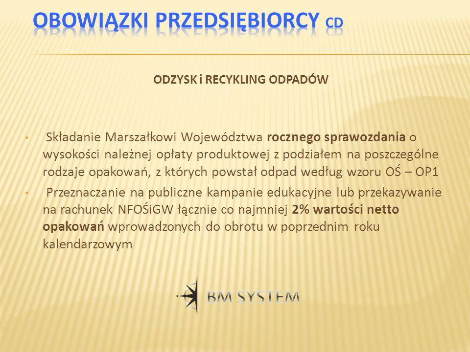 ODZYSK i RECYKLING ODPADÓW Składanie Marszałkowi Województwa rocznego sprawozdania o wysokości należnej opłaty produktowej z podziałem na poszczególne