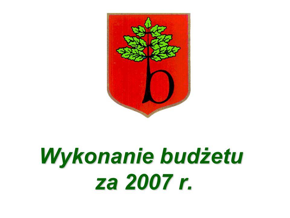 Wykonanie budżetu za 2007 r.