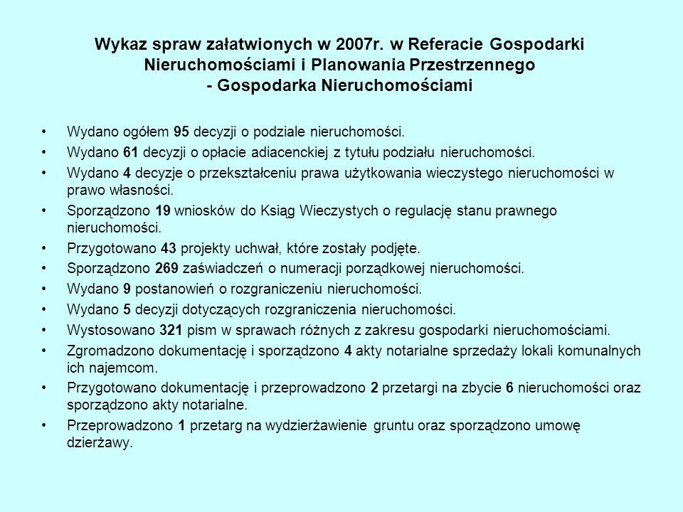 Wykaz spraw załatwionych w 2007r.
