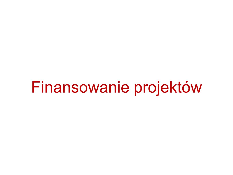 Finansowanie projektów